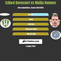 Szllard Devecseri vs Matija Katanec h2h player stats