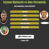 Szymon Matuszek vs Alen Stevanović h2h player stats