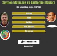 Szymon Matuszek vs Bartłomiej Babiarz h2h player stats