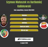 Szymon Matuszek vs Bartlomiej Kalinkowski h2h player stats