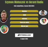 Szymon Matuszek vs Gerard Badia h2h player stats