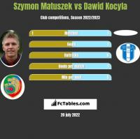 Szymon Matuszek vs Dawid Kocyla h2h player stats