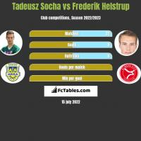 Tadeusz Socha vs Frederik Helstrup h2h player stats