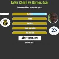 Tafsir Cherif vs Barnes Osei h2h player stats