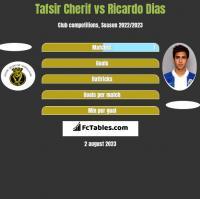 Tafsir Cherif vs Ricardo Dias h2h player stats