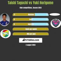 Taishi Taguchi vs Yuki Horigome h2h player stats
