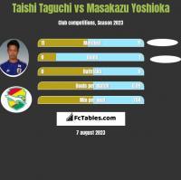 Taishi Taguchi vs Masakazu Yoshioka h2h player stats