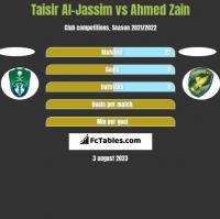 Taisir Al-Jassim vs Ahmed Zain h2h player stats