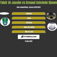 Taisir Al-Jassim vs Arnaud Djoum h2h player stats