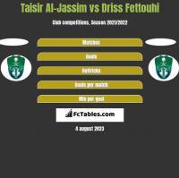 Taisir Al-Jassim vs Driss Fettouhi h2h player stats