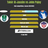 Taisir Al-Jassim vs John Pajoy h2h player stats