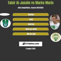 Taisir Al-Jassim vs Marko Marin h2h player stats