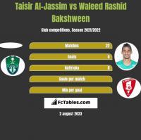 Taisir Al-Jassim vs Waleed Rashid Bakshween h2h player stats