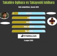Takahiro Ogihara vs Takayoshi Ishihara h2h player stats