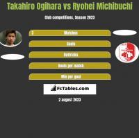 Takahiro Ogihara vs Ryohei Michibuchi h2h player stats