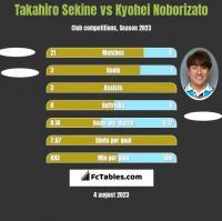 Takahiro Sekine vs Kyohei Noborizato h2h player stats