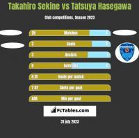 Takahiro Sekine vs Tatsuya Hasegawa h2h player stats
