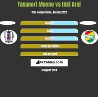 Takanori Maeno vs Ikki Arai h2h player stats