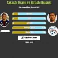 Takashi Usami vs Hiroshi Ibusuki h2h player stats