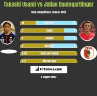 Takashi Usami vs Julian Baumgartlinger h2h player stats