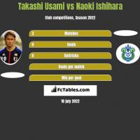 Takashi Usami vs Naoki Ishihara h2h player stats