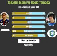 Takashi Usami vs Naoki Yamada h2h player stats
