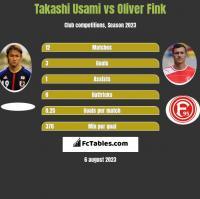 Takashi Usami vs Oliver Fink h2h player stats