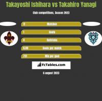 Takayoshi Ishihara vs Takahiro Yanagi h2h player stats