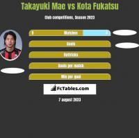 Takayuki Mae vs Kota Fukatsu h2h player stats