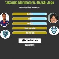 Takayuki Morimoto vs Hisashi Jogo h2h player stats