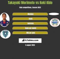 Takayuki Morimoto vs Koki Kido h2h player stats