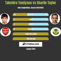 Takehiro Tomiyasu vs Charlie Taylor h2h player stats