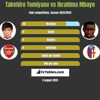 Takehiro Tomiyasu vs Ibrahima Mbaye h2h player stats
