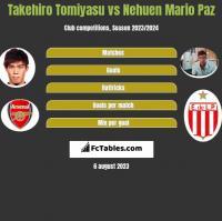 Takehiro Tomiyasu vs Nehuen Mario Paz h2h player stats