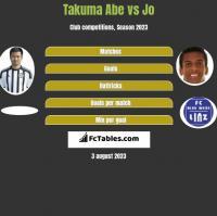 Takuma Abe vs Jo h2h player stats