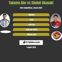 Takuma Abe vs Shuhei Akasaki h2h player stats