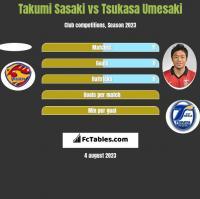 Takumi Sasaki vs Tsukasa Umesaki h2h player stats