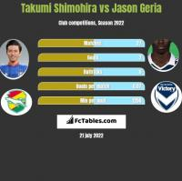 Takumi Shimohira vs Jason Geria h2h player stats