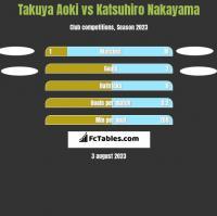 Takuya Aoki vs Katsuhiro Nakayama h2h player stats