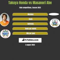 Takuya Honda vs Masanori Abe h2h player stats