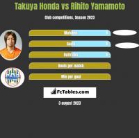 Takuya Honda vs Rihito Yamamoto h2h player stats