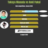 Takuya Masuda vs Koki Fukui h2h player stats