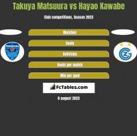 Takuya Matsuura vs Hayao Kawabe h2h player stats