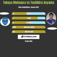 Takuya Matsuura vs Toshihiro Aoyama h2h player stats