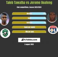 Taleb Tawatha vs Jerome Boateng h2h player stats
