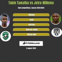 Taleb Tawatha vs Jetro Willems h2h player stats