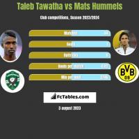 Taleb Tawatha vs Mats Hummels h2h player stats