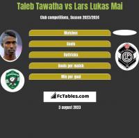 Taleb Tawatha vs Lars Lukas Mai h2h player stats