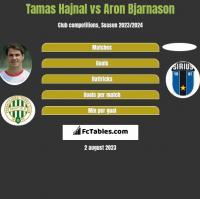 Tamas Hajnal vs Aron Bjarnason h2h player stats
