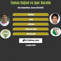 Tamas Hajnal vs Igor Haratin h2h player stats